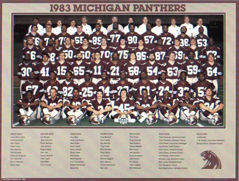 1983 Michigan Panthers Roster Usfl United States